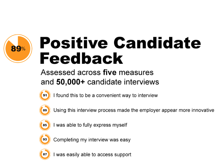 video interviews, candidate experience